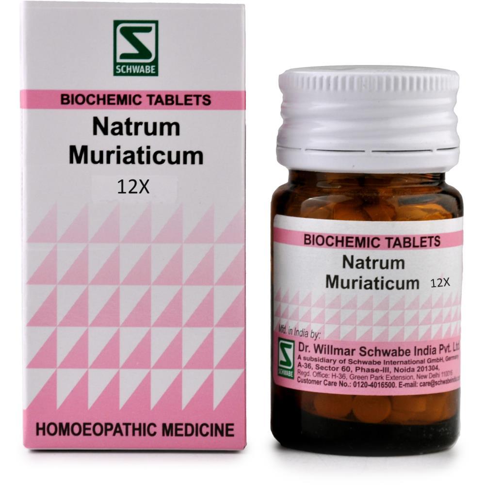 Гомеопатические препараты для лечения боли в спине.